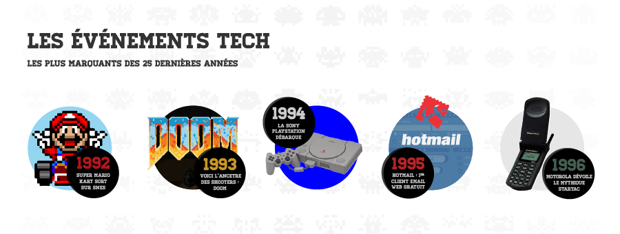 Les événements tech les plus marquants des 25 dernières années