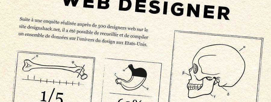 L'anatomie d'un Web Designer